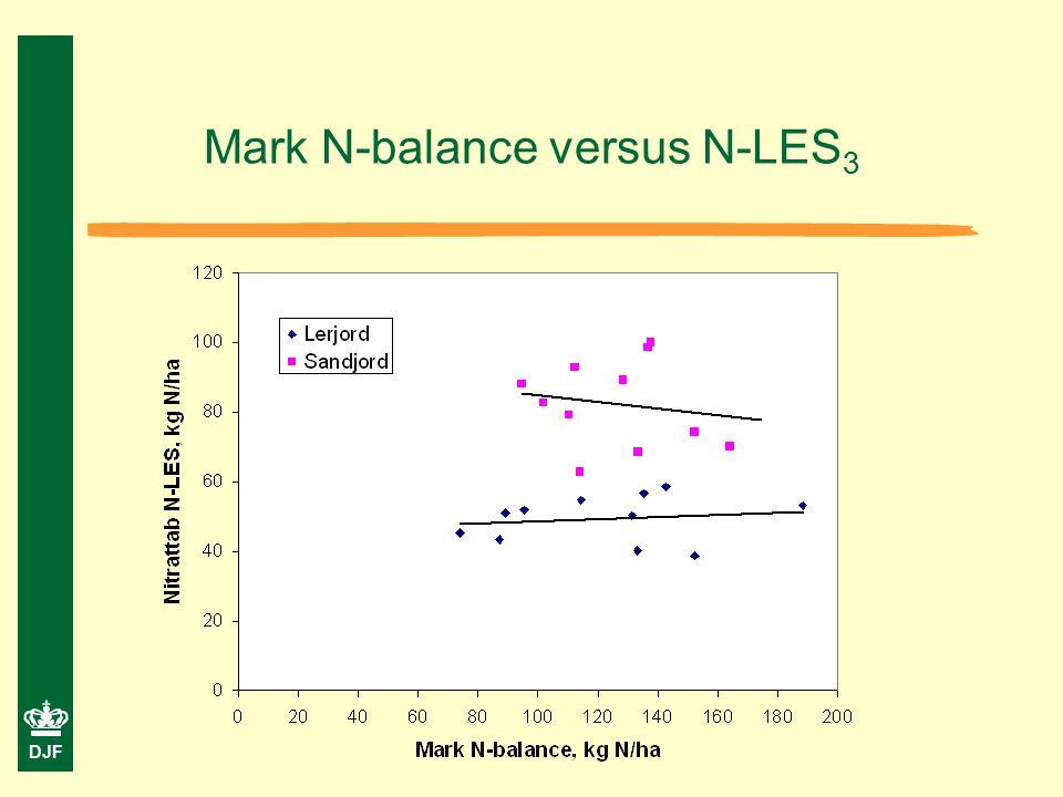 DJF Mark N-balance versus N-LES 3