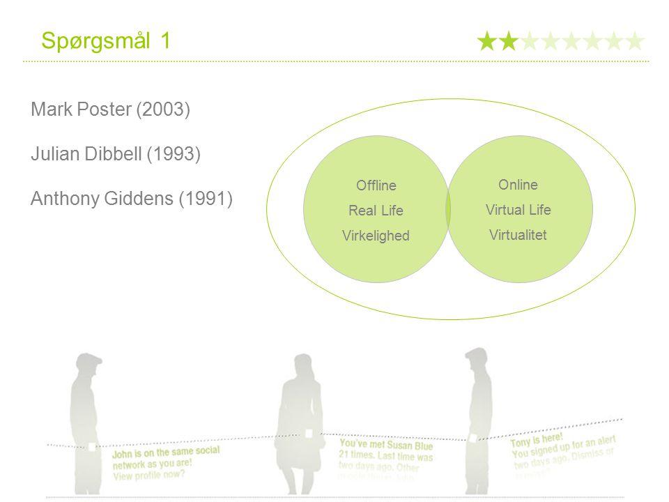 Spørgsmål 1 Offline Real Life Virkelighed Online Virtual Life Virtualitet Mark Poster (2003) Julian Dibbell (1993) Anthony Giddens (1991)
