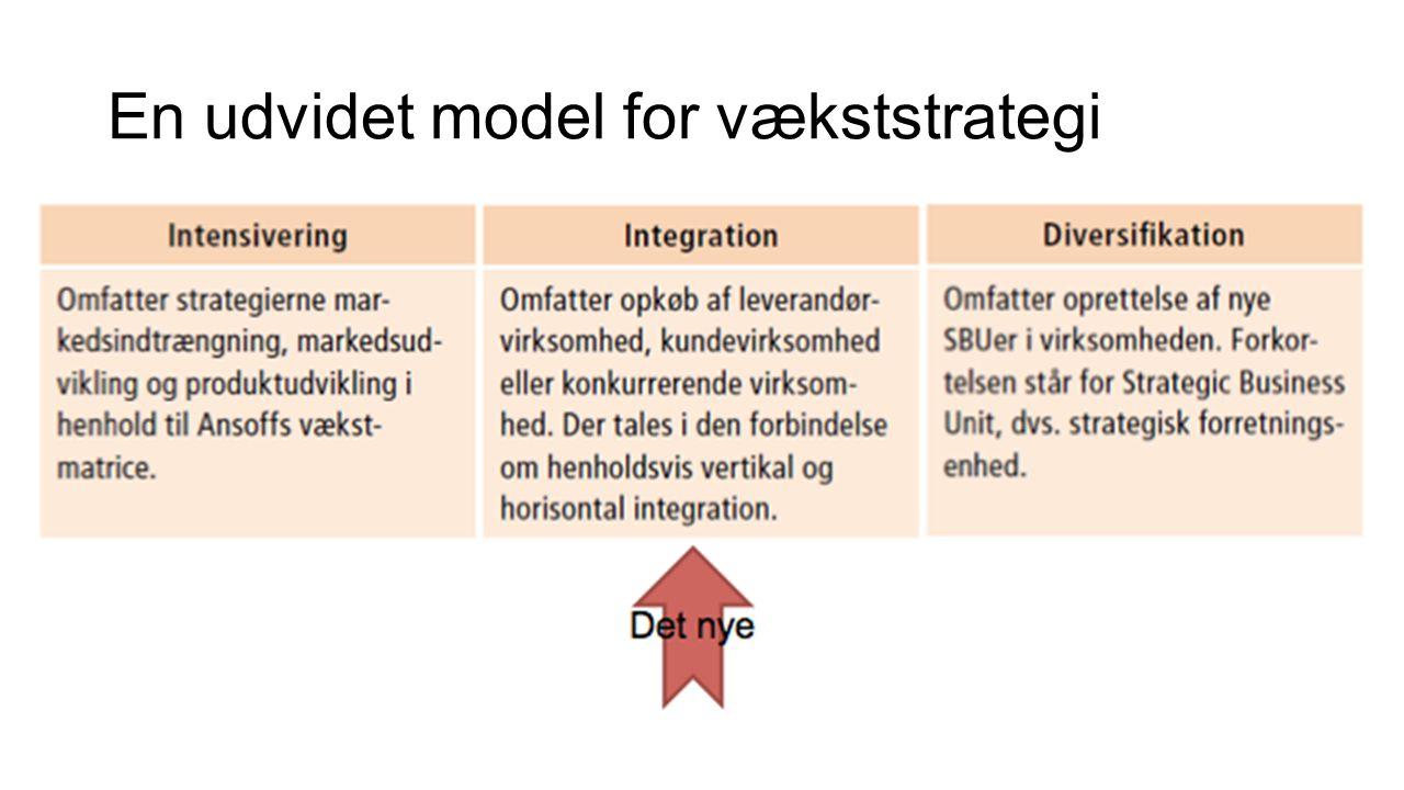En udvidet model for vækststrategi