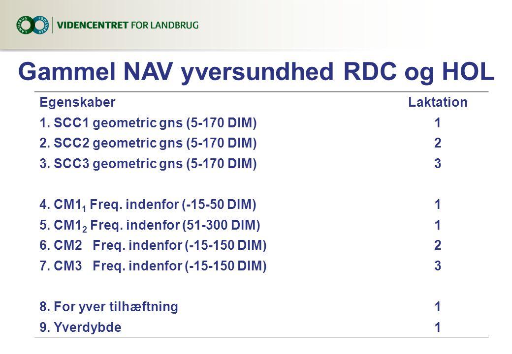Gammel NAV yversundhed RDC og HOL EgenskaberLaktation 1.