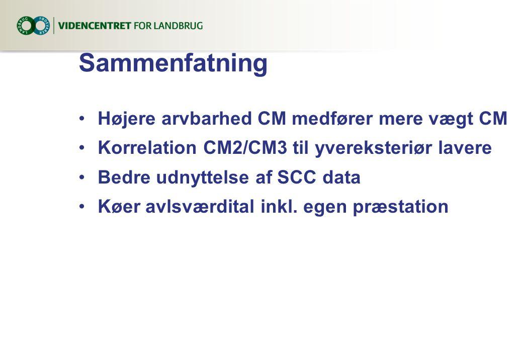 Sammenfatning Højere arvbarhed CM medfører mere vægt CM Korrelation CM2/CM3 til yvereksteriør lavere Bedre udnyttelse af SCC data Køer avlsværdital inkl.