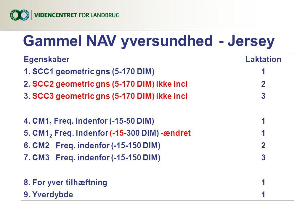 Gammel NAV yversundhed - Jersey EgenskaberLaktation 1.