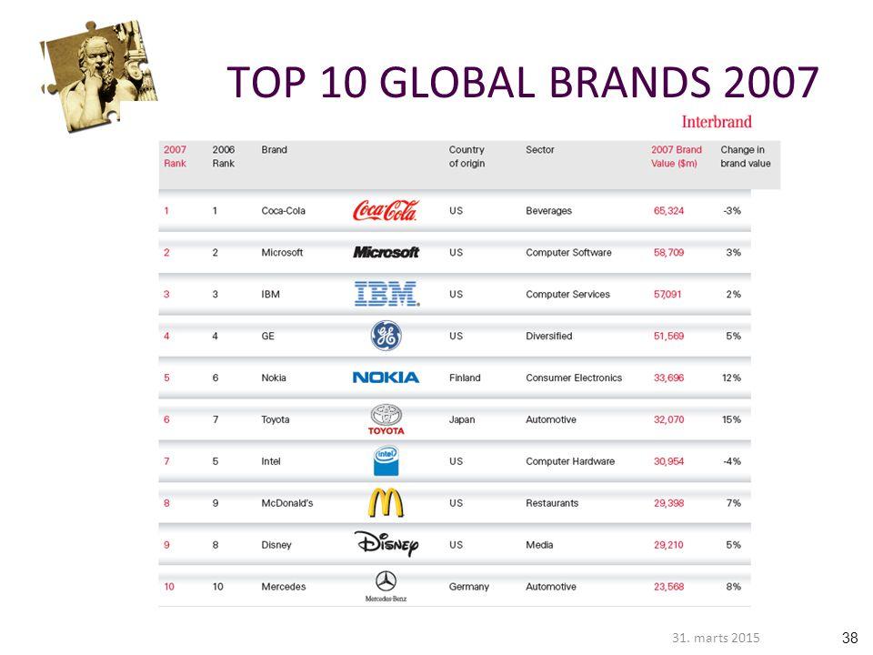 3831. marts 2015 TOP 10 GLOBAL BRANDS 2007