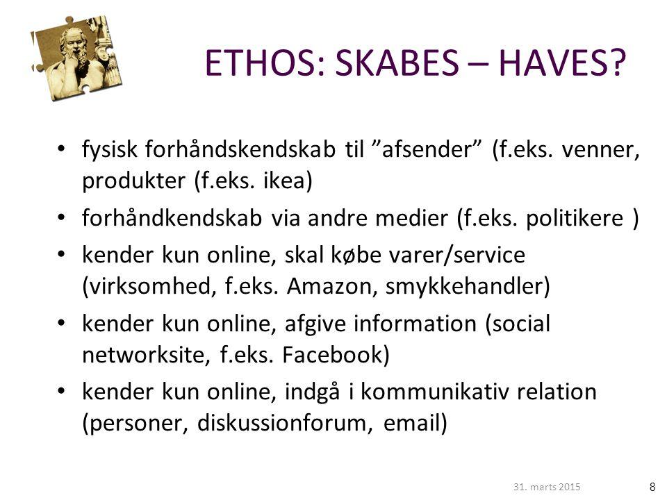 831. marts 2015 ETHOS: SKABES – HAVES. fysisk forhåndskendskab til afsender (f.eks.