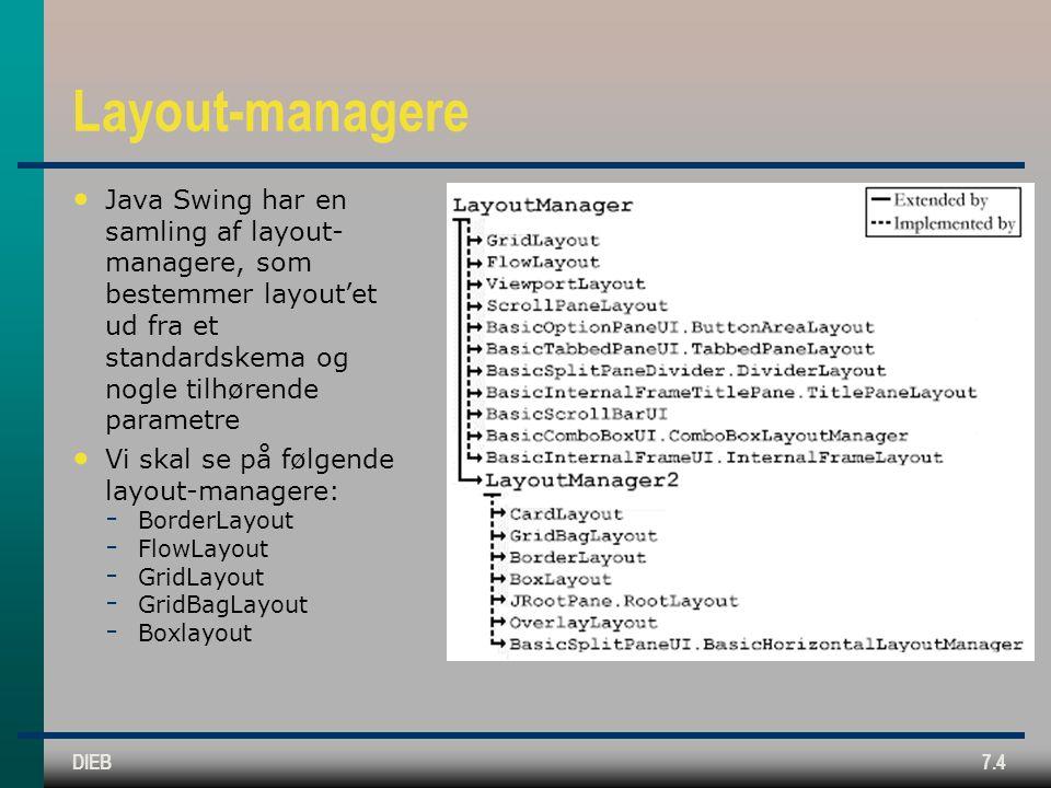 DIEB7.4 Layout-managere Java Swing har en samling af layout- managere, som bestemmer layout'et ud fra et standardskema og nogle tilhørende parametre Vi skal se på følgende layout-managere:  BorderLayout  FlowLayout  GridLayout  GridBagLayout  Boxlayout