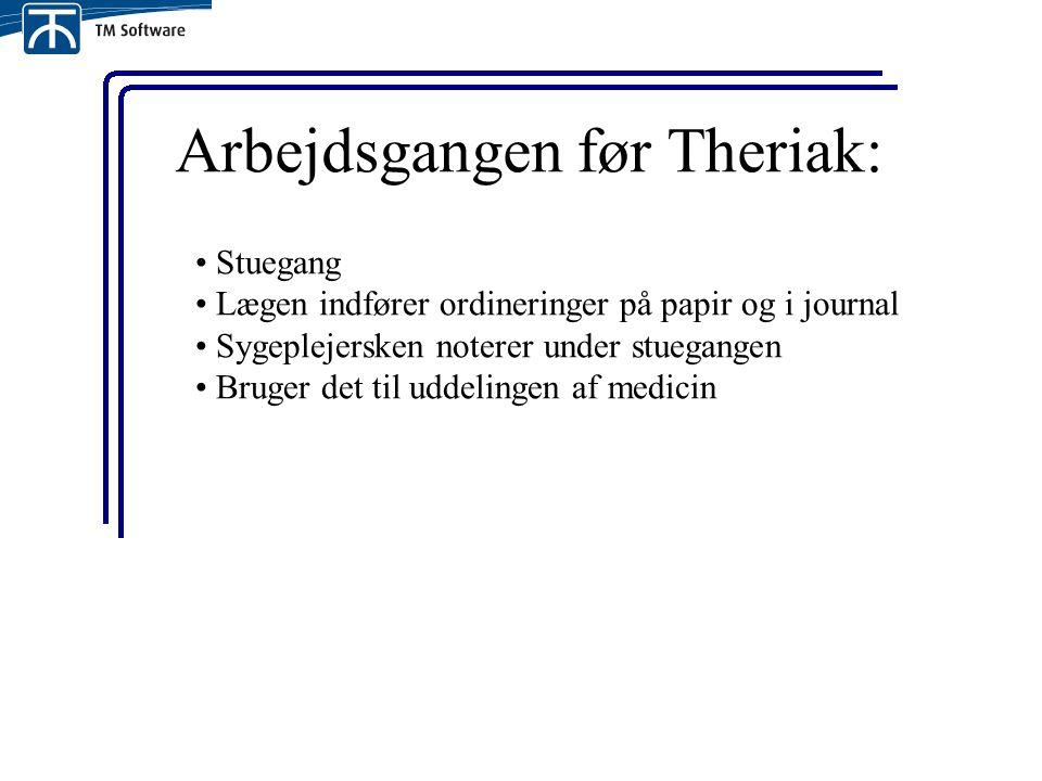 Arbejdsgangen før Theriak: Stuegang Lægen indfører ordineringer på papir og i journal Sygeplejersken noterer under stuegangen Bruger det til uddelingen af medicin