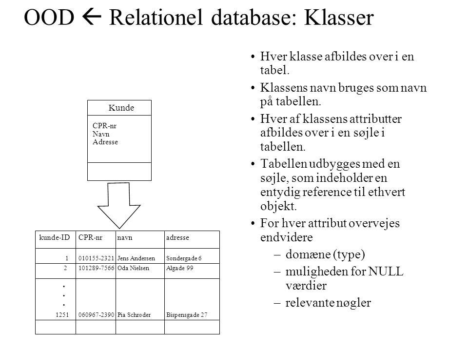 OOD  Relationel database: Klasser Hver klasse afbildes over i en tabel.