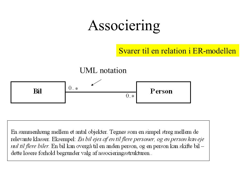 Associering UML notation Svarer til en relation i ER-modellen