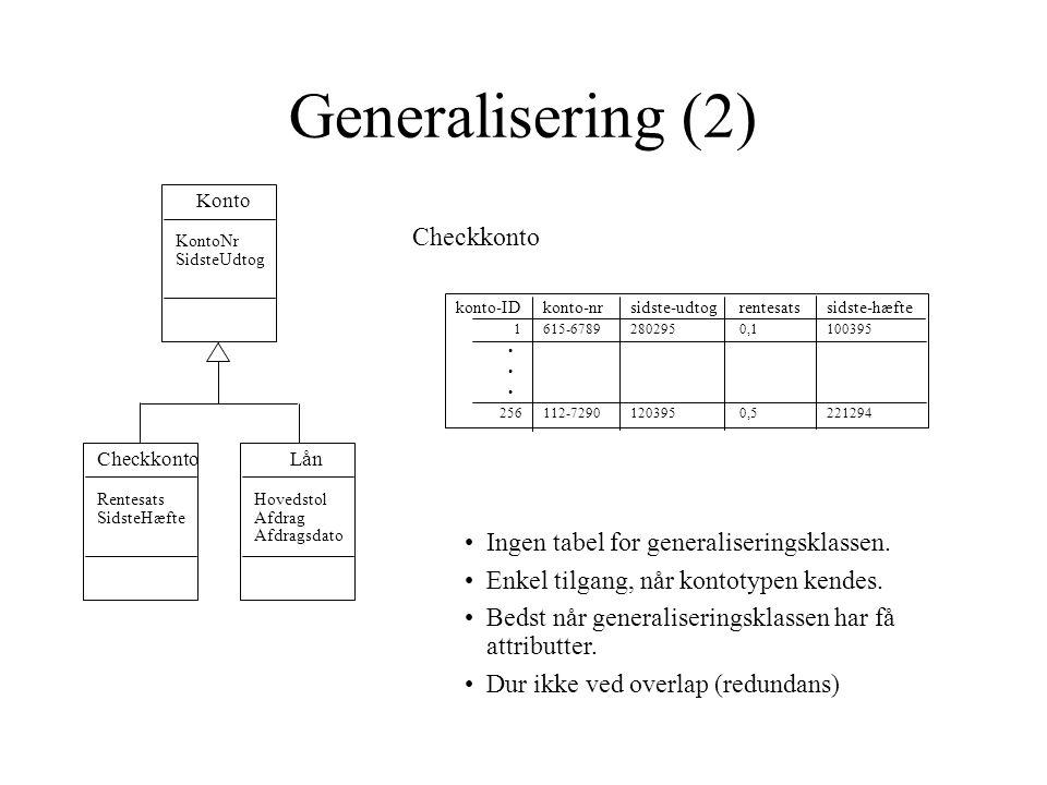 Generalisering (2) Checkkonto konto-IDkonto-nrsidste-udtogrentesatssidste-hæfte 1615-67892802950,1100395 256112-72901203950,5221294 Ingen tabel for generaliseringsklassen.