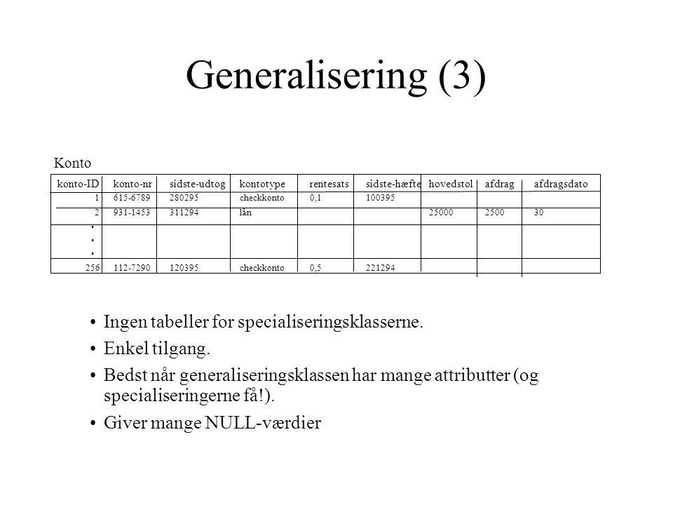 Generalisering (3) Konto Ingen tabeller for specialiseringsklasserne.