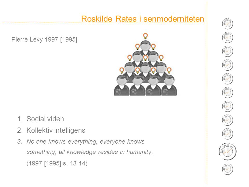 Roskilde Rates i senmoderniteten Pierre Lévy 1997 [1995] 1.Social viden 2.Kollektiv intelligens 3.No one knows everything, everyone knows something, all knowledge resides in humanity.