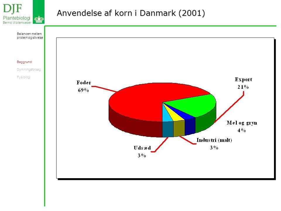 Anvendelse af korn i Danmark (2001) DJF DJF Plantebiologi Bernd Wollenweber Balancen mellem protein og stivelse Baggrund Dyrkningsforsøg Fysiologi