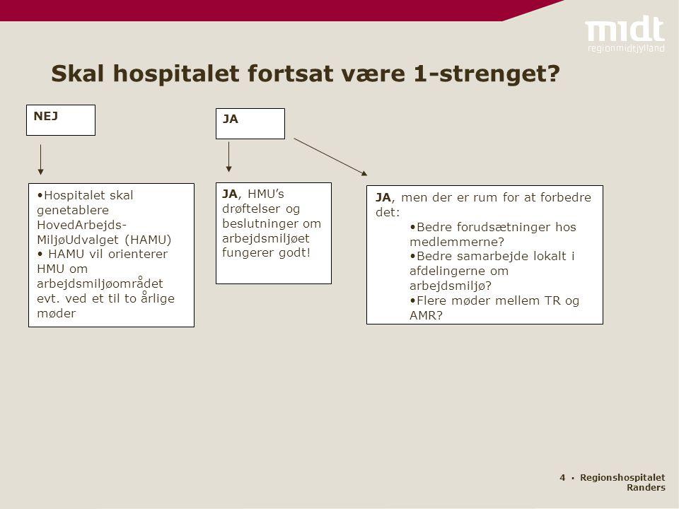 4 ▪ Regionshospitalet Randers NEJ Hospitalet skal genetablere HovedArbejds- MiljøUdvalget (HAMU) HAMU vil orienterer HMU om arbejdsmiljøområdet evt.