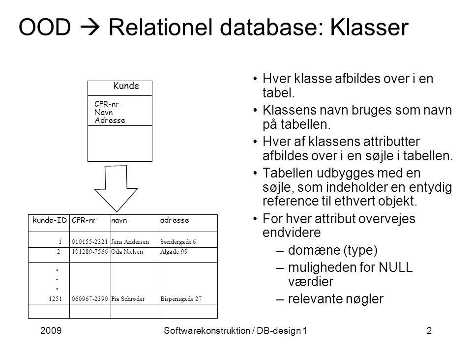 2009Softwarekonstruktion / DB-design 12 OOD  Relationel database: Klasser Hver klasse afbildes over i en tabel.