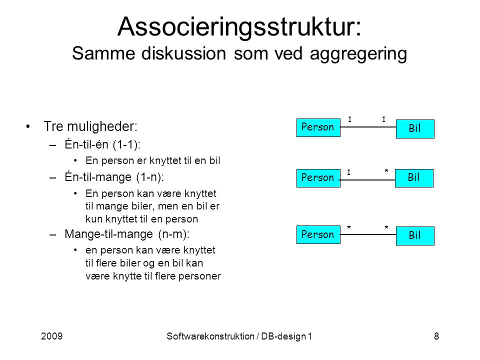 2009Softwarekonstruktion / DB-design 18 Associeringsstruktur: Samme diskussion som ved aggregering Tre muligheder: –Én-til-én (1-1): En person er knyttet til en bil –Én-til-mange (1-n): En person kan være knyttet til mange biler, men en bil er kun knyttet til en person –Mange-til-mange (n-m): en person kan være knyttet til flere biler og en bil kan være knytte til flere personer Person Bil 11 PersonBil 1* Person Bil **
