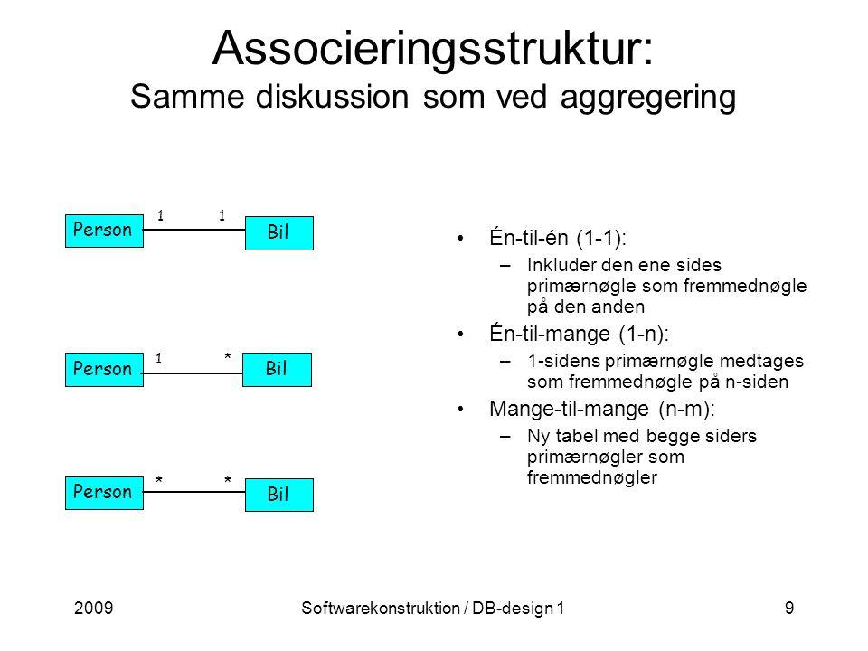 2009Softwarekonstruktion / DB-design 19 Associeringsstruktur: Samme diskussion som ved aggregering Én-til-én (1-1): –Inkluder den ene sides primærnøgle som fremmednøgle på den anden Én-til-mange (1-n): –1-sidens primærnøgle medtages som fremmednøgle på n-siden Mange-til-mange (n-m): –Ny tabel med begge siders primærnøgler som fremmednøgler Person Bil 11 PersonBil 1* Person Bil **