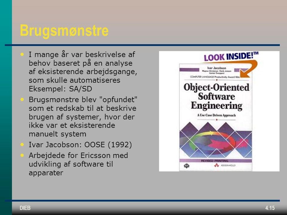 DIEB4.15 Brugsmønstre I mange år var beskrivelse af behov baseret på en analyse af eksisterende arbejdsgange, som skulle automatiseres Eksempel: SA/SD Brugsmønstre blev opfundet som et redskab til at beskrive brugen af systemer, hvor der ikke var et eksisterende manuelt system Ivar Jacobson: OOSE (1992) Arbejdede for Ericsson med udvikling af software til apparater