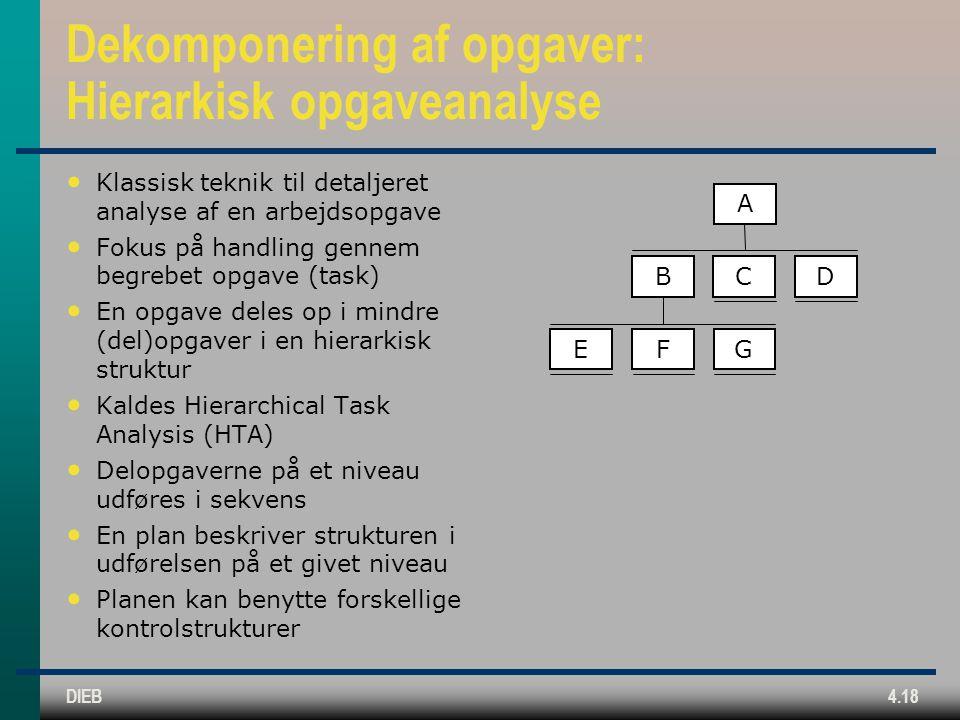 DIEB4.18 Dekomponering af opgaver: Hierarkisk opgaveanalyse Klassisk teknik til detaljeret analyse af en arbejdsopgave Fokus på handling gennem begrebet opgave (task) En opgave deles op i mindre (del)opgaver i en hierarkisk struktur Kaldes Hierarchical Task Analysis (HTA) Delopgaverne på et niveau udføres i sekvens En plan beskriver strukturen i udførelsen på et givet niveau Planen kan benytte forskellige kontrolstrukturer A BCD EFG