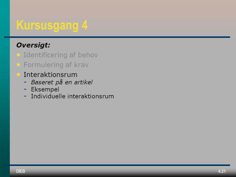 DIEB4.21 Kursusgang 4 Oversigt: Identificering af behov Formulering af krav Interaktionsrum  Baseret på en artikel  Eksempel  Individuelle interaktionsrum