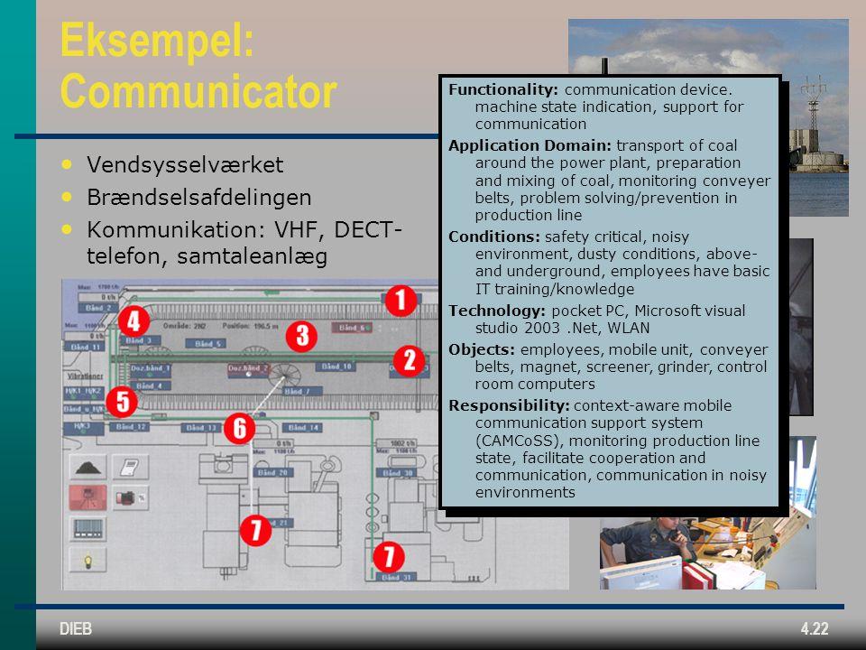 DIEB4.22 Eksempel: Communicator Vendsysselværket Brændselsafdelingen Kommunikation: VHF, DECT- telefon, samtaleanlæg Functionality: communication device.