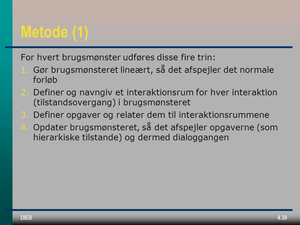 DIEB4.30 Metode (1) For hvert brugsmønster udføres disse fire trin: 1.Gør brugsmønsteret lineært, så det afspejler det normale forløb 2.Definer og navngiv et interaktionsrum for hver interaktion (tilstandsovergang) i brugsmønsteret 3.Definer opgaver og relater dem til interaktionsrummene 4.Opdater brugsmønsteret, så det afspejler opgaverne (som hierarkiske tilstande) og dermed dialoggangen