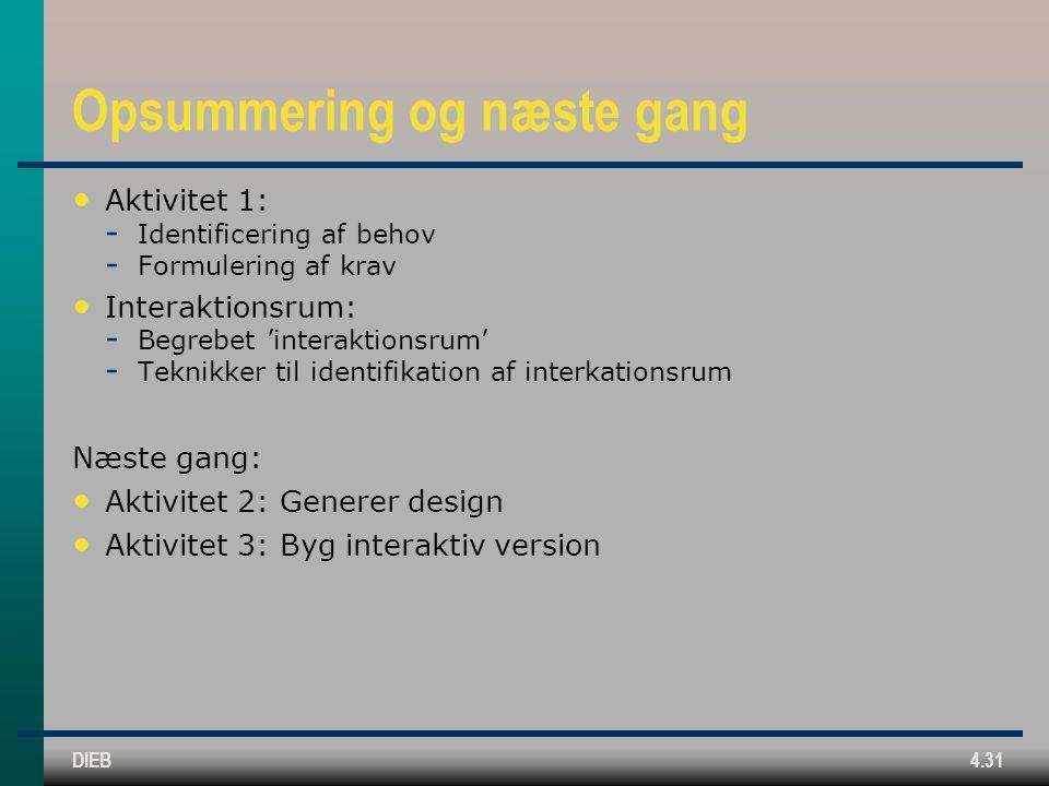 DIEB4.31 Opsummering og næste gang Aktivitet 1:  Identificering af behov  Formulering af krav Interaktionsrum:  Begrebet 'interaktionsrum'  Teknikker til identifikation af interkationsrum Næste gang: Aktivitet 2: Generer design Aktivitet 3: Byg interaktiv version