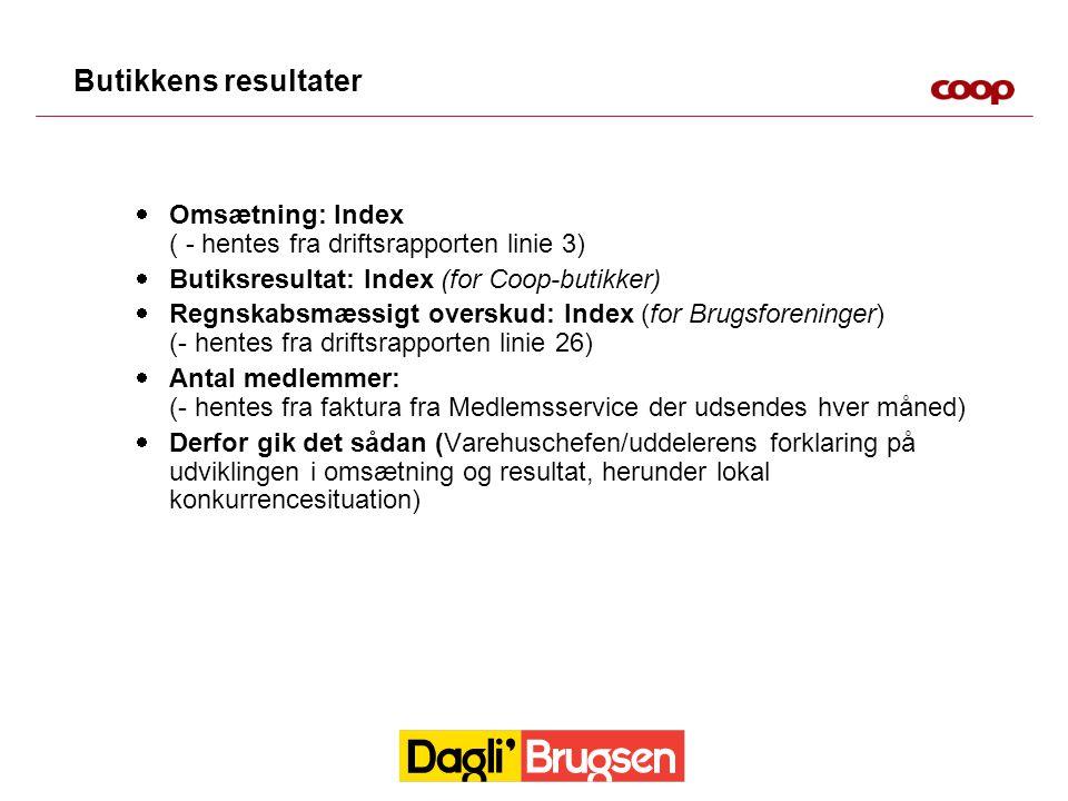 Butikkens resultater  Omsætning: Index ( - hentes fra driftsrapporten linie 3)  Butiksresultat: Index (for Coop-butikker)  Regnskabsmæssigt overskud: Index (for Brugsforeninger) (- hentes fra driftsrapporten linie 26)  Antal medlemmer: (- hentes fra faktura fra Medlemsservice der udsendes hver måned)  Derfor gik det sådan (Varehuschefen/uddelerens forklaring på udviklingen i omsætning og resultat, herunder lokal konkurrencesituation)