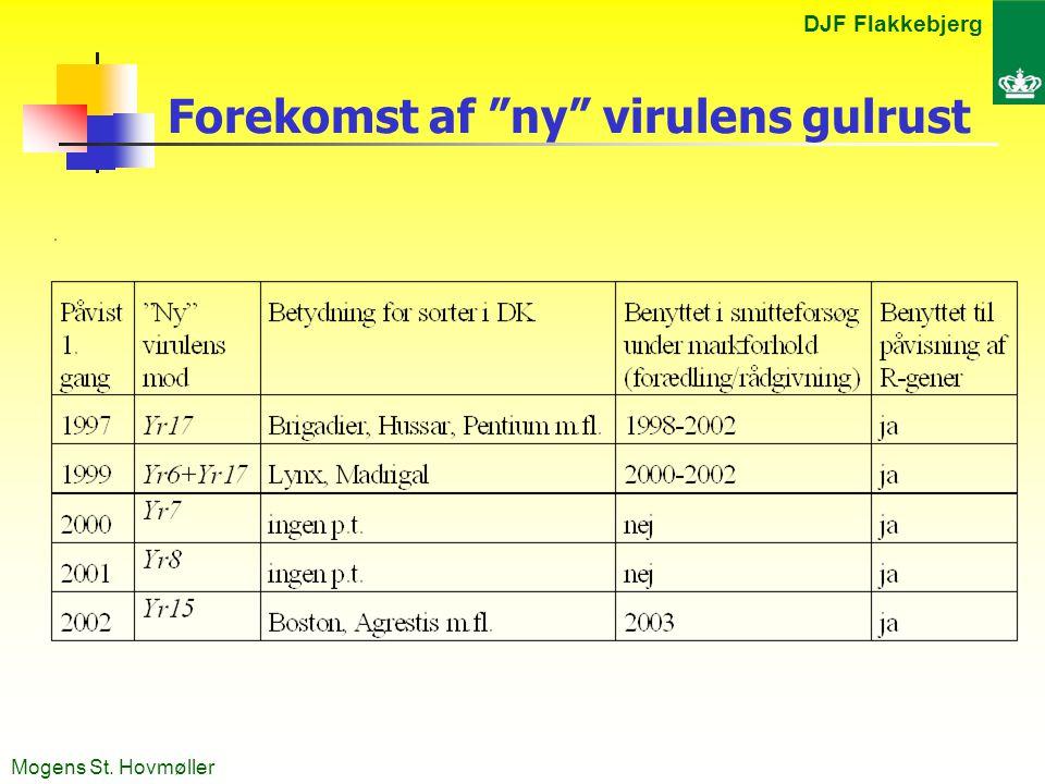 DJF Flakkebjerg Mogens St. Hovmøller Forekomst af ny virulens gulrust