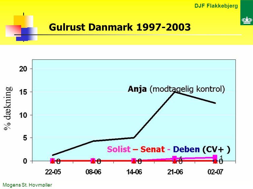 DJF Flakkebjerg Mogens St. Hovmøller Gulrust Danmark 1997-2003
