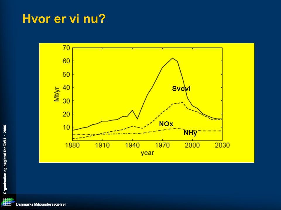 Danmarks Miljøundersøgelser Organisation og nøgletal for DMU 2006 Hvor er vi nu Svovl NOx NHy