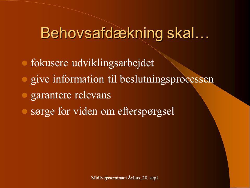 Midtvejsseminar i Århus, 20. sept.