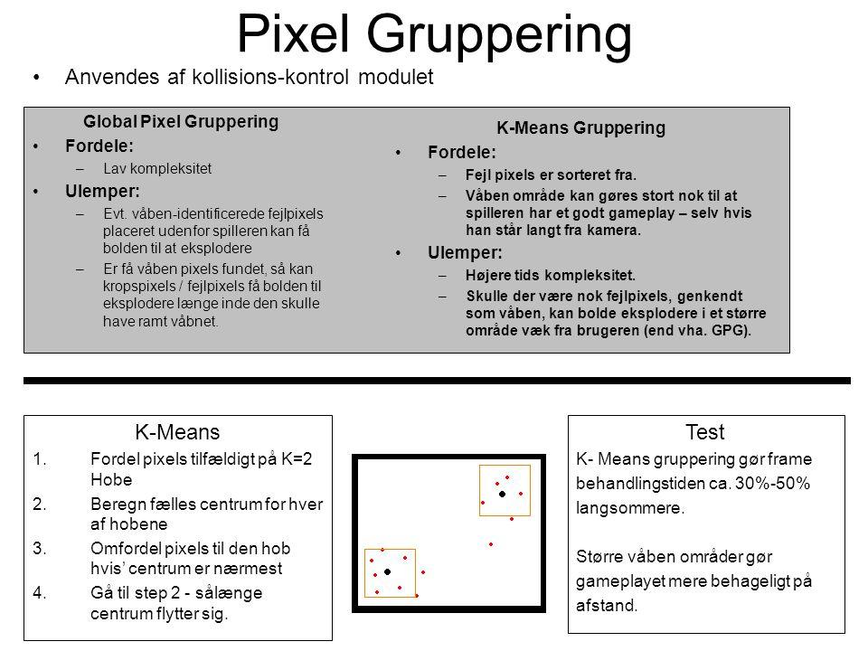 Pixel Gruppering Anvendes af kollisions-kontrol modulet K-Means 1.Fordel pixels tilfældigt på K=2 Hobe 2.Beregn fælles centrum for hver af hobene 3.Omfordel pixels til den hob hvis' centrum er nærmest 4.Gå til step 2 - sålænge centrum flytter sig.