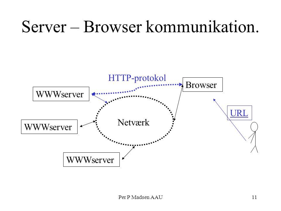Per P Madsen AAU11 Server – Browser kommunikation. Netværk WWWserver Browser HTTP-protokol URL