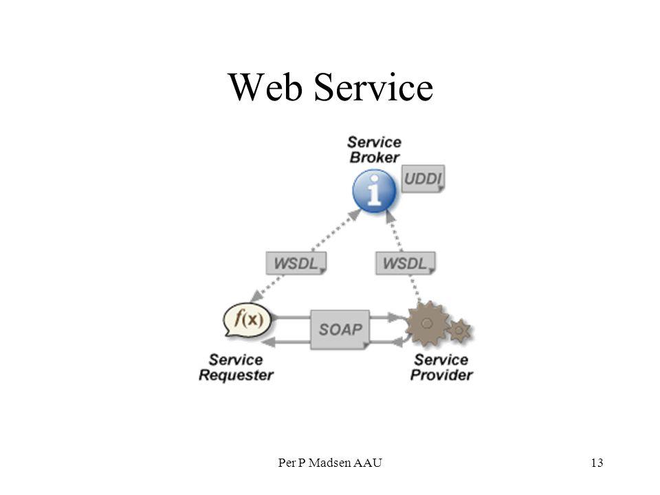 Web Service Per P Madsen AAU13