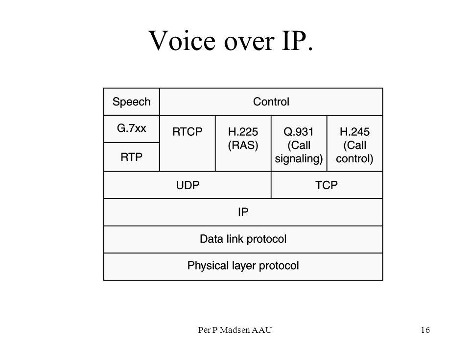 Per P Madsen AAU16 Voice over IP.