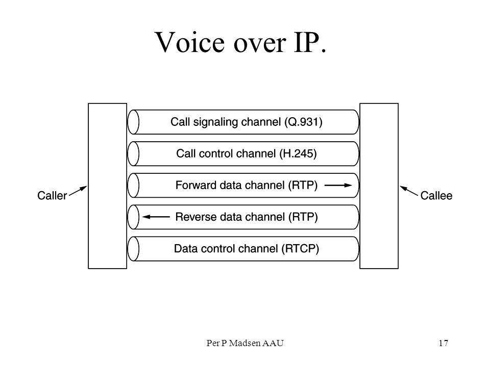 Per P Madsen AAU17 Voice over IP.