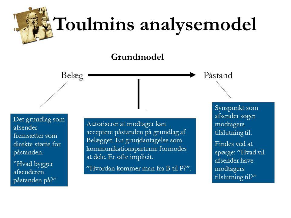 Toulmins analysemodel Hjemmel BelægPåstand Grundmodel Synspunkt som afsender søger modtagers tilslutning til.