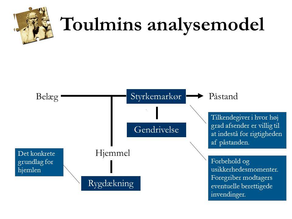 Toulmins analysemodel Hjemmel Belæg Påstand Udvidet model Styrkemarkør Gendrivelse Rygdækning Tilkendegiver i hvor høj grad afsender er villig til at indestå for rigtigheden af påstanden.