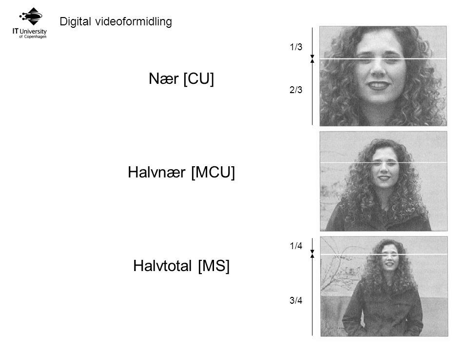 Digital videoformidling 1/3 2/3 1/4 3/4 Nær [CU] Halvnær [MCU] Halvtotal [MS]