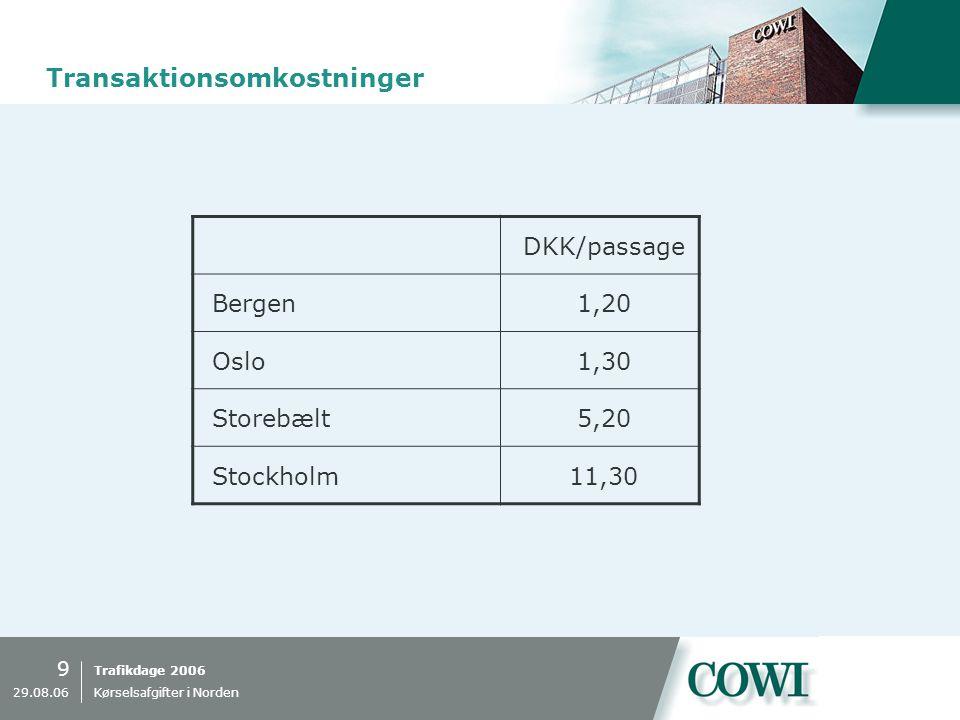 Trafikdage 2006 9 29.08.06 Kørselsafgifter i Norden Transaktionsomkostninger DKK/passage Bergen1,20 Oslo1,30 Storebælt5,20 Stockholm11,30