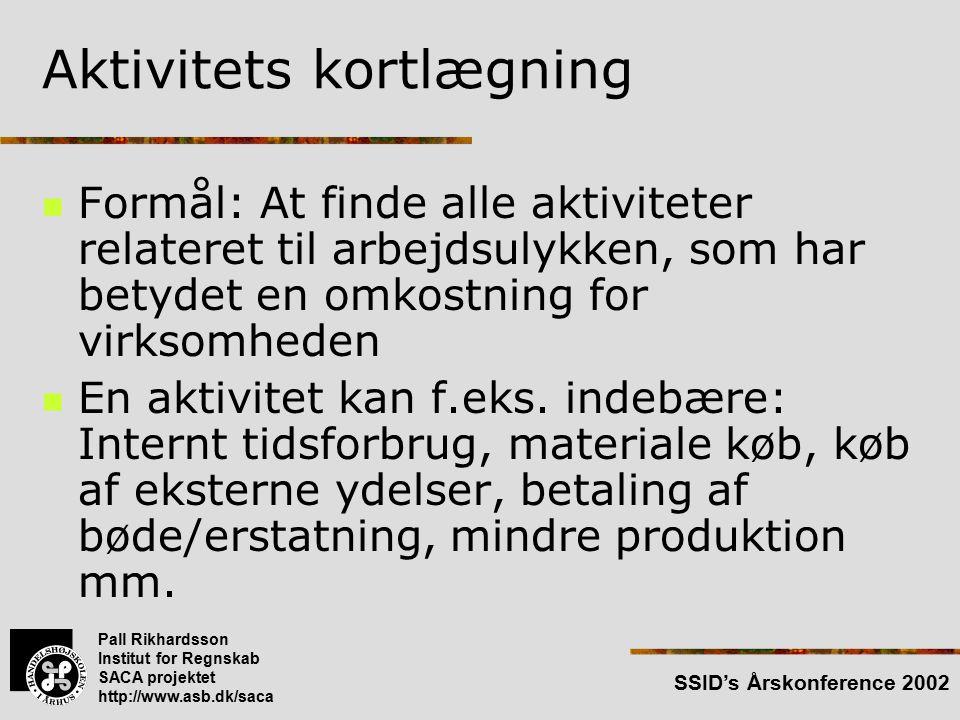 Pall Rikhardsson Institut for Regnskab SACA projektet http://www.asb.dk/saca SSID's Årskonference 2002 Aktivitets kortlægning Formål: At finde alle aktiviteter relateret til arbejdsulykken, som har betydet en omkostning for virksomheden En aktivitet kan f.eks.