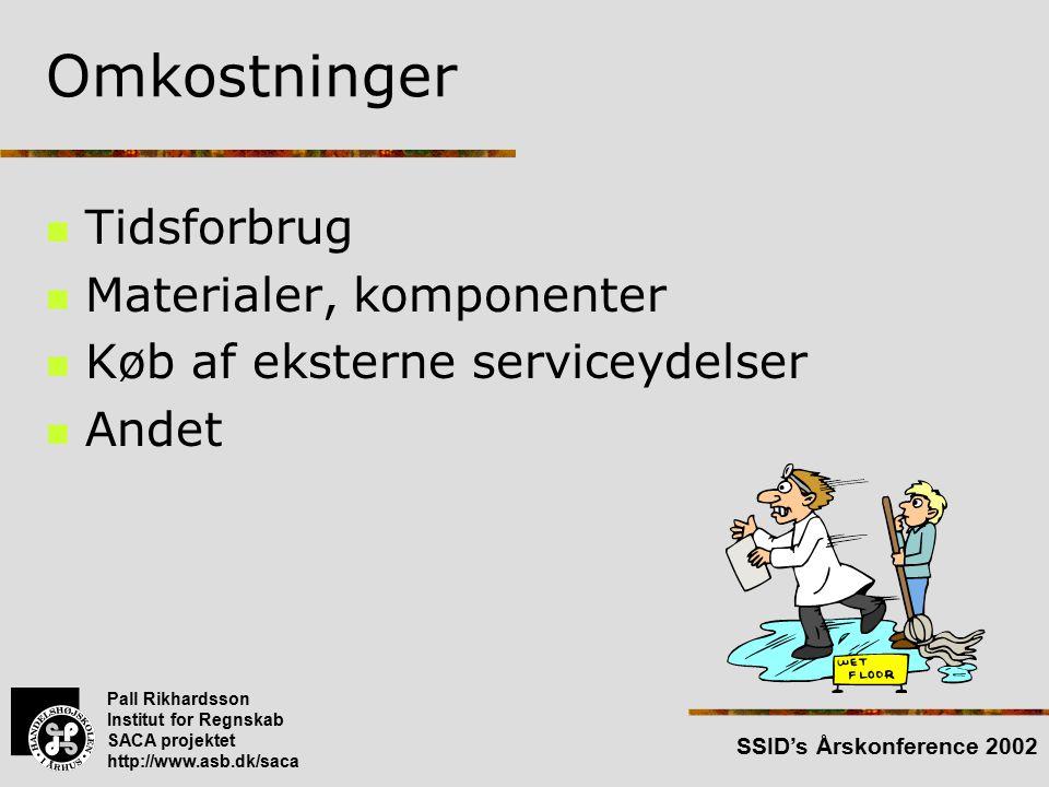 Pall Rikhardsson Institut for Regnskab SACA projektet http://www.asb.dk/saca SSID's Årskonference 2002 Omkostninger Tidsforbrug Materialer, komponenter Køb af eksterne serviceydelser Andet