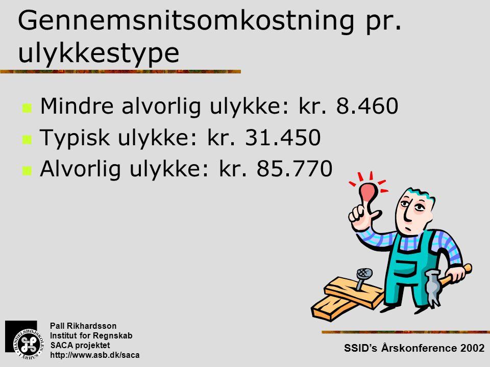 Pall Rikhardsson Institut for Regnskab SACA projektet http://www.asb.dk/saca SSID's Årskonference 2002 Gennemsnitsomkostning pr.