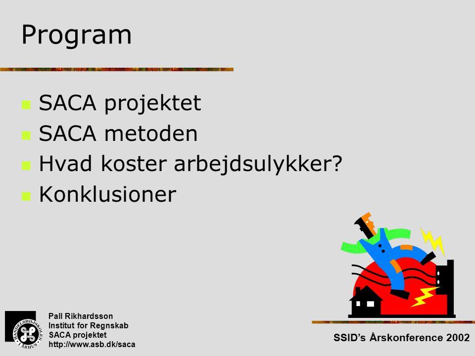 Pall Rikhardsson Institut for Regnskab SACA projektet http://www.asb.dk/saca SSID's Årskonference 2002 Program SACA projektet SACA metoden Hvad koster arbejdsulykker.