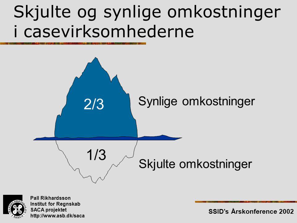 Pall Rikhardsson Institut for Regnskab SACA projektet http://www.asb.dk/saca SSID's Årskonference 2002 Skjulte og synlige omkostninger i casevirksomhederne 2/3 1/3 Synlige omkostninger Skjulte omkostninger