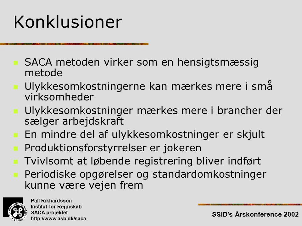 Pall Rikhardsson Institut for Regnskab SACA projektet http://www.asb.dk/saca SSID's Årskonference 2002 Konklusioner SACA metoden virker som en hensigtsmæssig metode Ulykkesomkostningerne kan mærkes mere i små virksomheder Ulykkesomkostninger mærkes mere i brancher der sælger arbejdskraft En mindre del af ulykkesomkostninger er skjult Produktionsforstyrrelser er jokeren Tvivlsomt at løbende registrering bliver indført Periodiske opgørelser og standardomkostninger kunne være vejen frem
