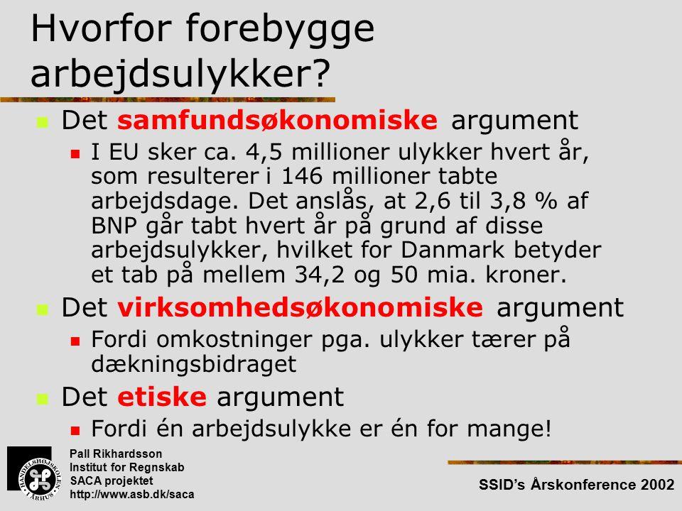 Pall Rikhardsson Institut for Regnskab SACA projektet http://www.asb.dk/saca SSID's Årskonference 2002 Hvorfor forebygge arbejdsulykker.