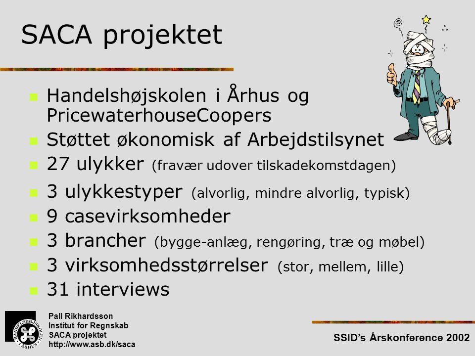 Pall Rikhardsson Institut for Regnskab SACA projektet http://www.asb.dk/saca SSID's Årskonference 2002 SACA projektet Handelshøjskolen i Århus og PricewaterhouseCoopers Støttet økonomisk af Arbejdstilsynet 27 ulykker (fravær udover tilskadekomstdagen) 3 ulykkestyper (alvorlig, mindre alvorlig, typisk) 9 casevirksomheder 3 brancher (bygge-anlæg, rengøring, træ og møbel) 3 virksomhedsstørrelser (stor, mellem, lille) 31 interviews