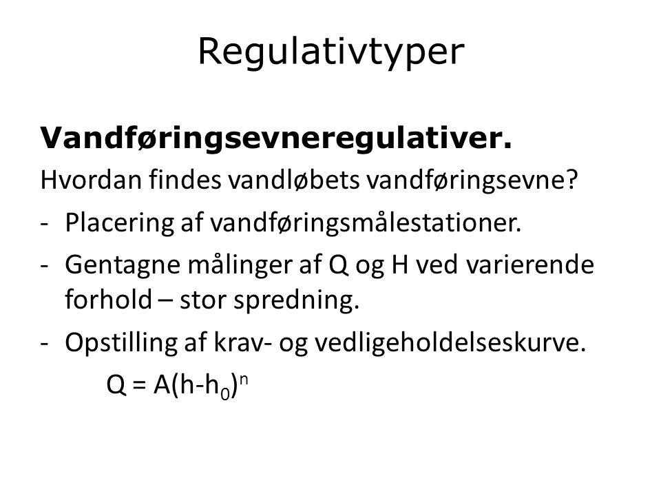 Regulativtyper Vandføringsevneregulativer. Hvordan findes vandløbets vandføringsevne.