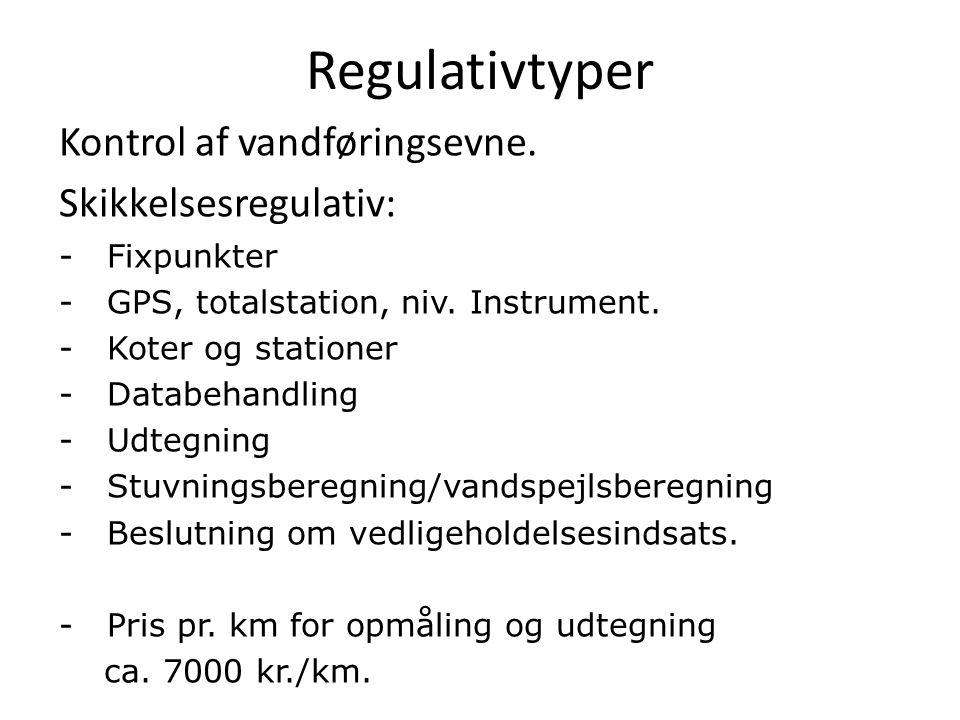 Kontrol af vandføringsevne. Skikkelsesregulativ: -Fixpunkter -GPS, totalstation, niv.